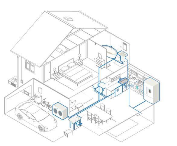 AQT whole house filtration